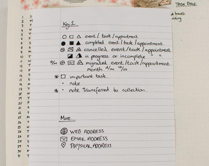 key to bullet journal symbols